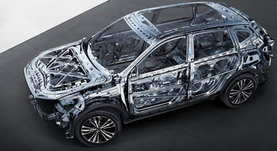 """2021年F1巴林大奖赛已然结束,车手格罗斯让在撞车事故的大火中逃生一幕无疑给人留下深刻印象,不寒而栗。正值交通安全日,小编想说,安全出行不仅需要遵守交通规则,还需要一台安全系数高的车辆来守护你。接下来我们来看一下这款五星安全评级的""""安全守护神""""――2021款哈弗F7。   超高强度车身安全护航 铸出行堡垒 生活在喧嚣的城市,对于每天沉浸在报表、利润等各种复杂的数据中的年轻人来说,找到一辆踏实的爱车,享受自己的闲暇时光,才能对得起自己平日里的辛苦付出。哈弗F7就是这样一款值得信赖的车型,在C-NCAP测试中以94.1%的综合得分率获得了超五星级安全评级,这也是中国市场最高的安全评级,足见想要保证安全出行。哈弗F7采用3DP超高强度结构设计,面对碰撞事故等状况便可极大降低车内伤害程度,保证用户安全。   从国内权威机构C-NCAP的碰撞测试中,我们可以看到面对时速50公里的正面碰撞,哈弗F7前挡风玻璃没有在碰撞过程中出现碎裂,车厢完整并未变形;侧面碰撞中,哈弗F7同样表现优异,座舱未出现变形,足见其车身防护之强。   由此可见,面对日常出行中的追尾碰撞事故,哈弗F7可在碰撞事故后为用户提供足以媲美F1赛车一般的安全防护,着实值得推荐。 金牌辅助上线 主动防护黑科技加身 除了超高强度车身可被动保证乘客生命安全,哈弗F7还有主动防护可极大降低事故发生率,进一步扼杀交通事故的发生,简直是体贴入微。在主动防护方面,F1车手可通过实时通话与车队沟通车况,而当下市场诸多车型同样实现了车内社交,而2021款哈弗F7则是其中翘楚。 为满足驾车之际的社交需求,2021款哈弗F7焕新搭载了车载微信功能,可进一步解放驾驶员双手通过语音操控收发微信。实际驾车之际,用户只需简单语音指令,便可给好友发信息、打语音电话,避免注意力转移发生事故,进一步提升行车安全。   除车载社交之外,面对错综复杂的路况,我们都难免出现注意力不集中遭遇剐蹭等事故。为此,很多车型均配备一系列主动安全技术,辅助用户安全驾驶。同样以2021款哈弗F7为例,新车搭载的全自动融合泊车技术可监测周边障碍物,避免车辆与周边障碍物发生碰撞危险,L2级自动驾驶则可自动完成转向、刹车等操作,十分方便。 日常生活中,面对停车入位这个难题,驾驶员无需触碰方向盘,2021款哈弗F7可通过自动转动方向盘实时调整车身角度,控制车辆按最佳的泊车轨迹行驶,安全快捷地完成停车入位。而在行车之际,2021款哈弗F7同样可以自动完成并线辅助、跟车行驶等操作,极大程度避免剐蹭事故发生,无疑是驾驶员的金牌辅助。 超五星安全评级之上 潮智再进阶 随着前沿技术的不断应用,F1赛事的竞争日益激烈,而在车市中,面对用户的多元化需求,新车也加快了更迭步伐。同样以潮智再进阶的2021款哈弗F7为例,新车全系标配的Fun-Life 2.0系统,实现了车载B站、爱奇艺、抖音、全民K歌全部上车,让我们随时畅享视觉盛宴。   实际生活中,只需要说""""我想吃火锅"""",爱车便可自动识别语义,前往附近高分店铺。而停车等人之际,更能通过2021款哈弗F7全系标配的12.3寸中央大屏,刷抖音、看综艺,畅享影院一般的视听氛围,着实是出行最佳伴侣。除此之外,用户现在购买2021款哈弗F7还可享有""""上心五重礼"""",12月13日前,限时钜惠9.9元抵扣5300元,限时金融补贴至高9000元,同时购车即享至高85000元现金优惠,基础车联网流量终身免费,娱乐+尊享服务流量3年免费,更有不分品牌超高15000元置换补贴等你拿,绝对不容错过。 随着F1巴林大奖赛严重事故发生,相信很多人都和小编一样更加关注行车安全,时至年关,如果你也想买一辆超五星安全座驾犒劳自己,那么2021款哈弗F7绝对是超值之选。"""